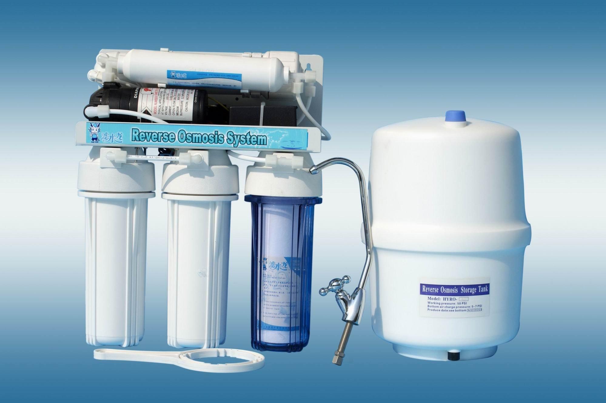 Сравнение фильтров для воды